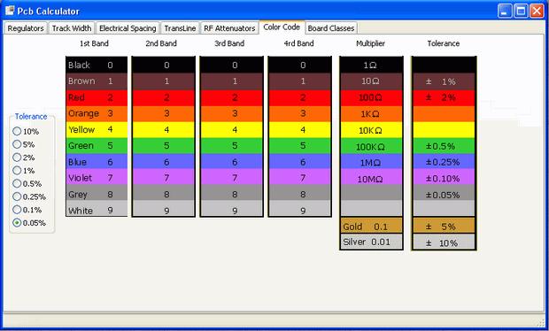 kicad-resistor-color-code-calculator-6