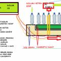 PIC16F877 İle Şişe Doldurma Sistemi