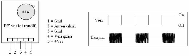 radyo-frekans-spektrumu-ghz-frekansli-mikrodalga-sinyallere