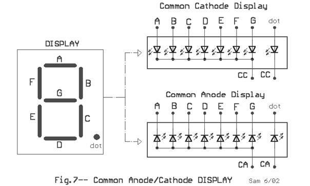 Display-7Segment-Common-Anode