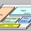 emc-baski-devre-tasariminda-elektromanyetik-uyumluluk-kurallari