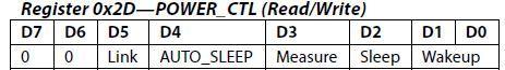 adxl345-power-ctl-registeri