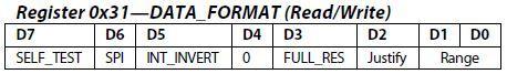 data_format-registerine-bakalim-bu-register-0x31