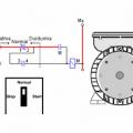 Elektrik Kumanda Teknikleri Hareket Sistemleri
