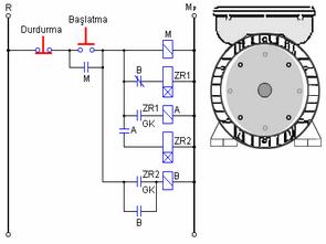 Elektrik Kumanda Teknikleri Yol Verme Yöntemleri
