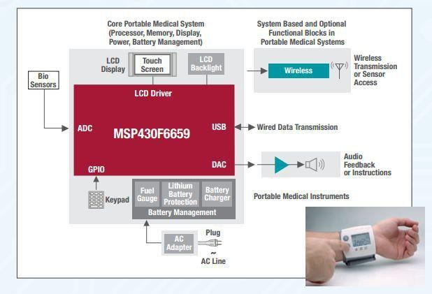 msp430-ornek-uygulamalari