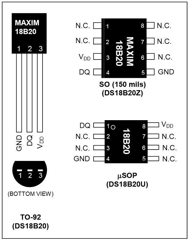 sekil-1-ds18b20-paket-yapilari-ve-gorunusleri
