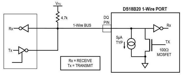 sekil-6-1-wire-iletisim-donanim-yapisi