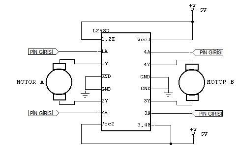beaglebone-dc-motor-surme