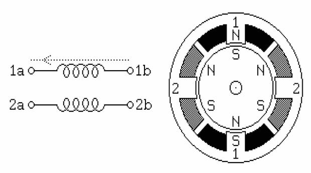 bipolar-step-motor