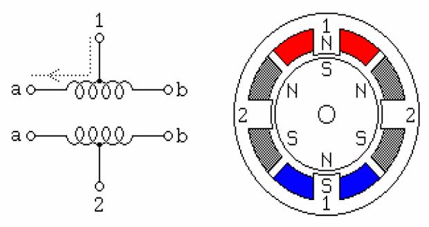 unipolar-step-motor