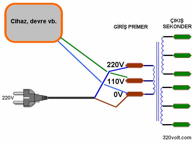 220v-110v-transformator