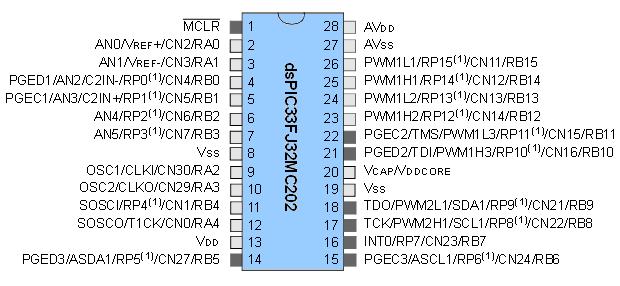 dspic33fj32mc2022024-dspic33fj16mc304-data-sheet