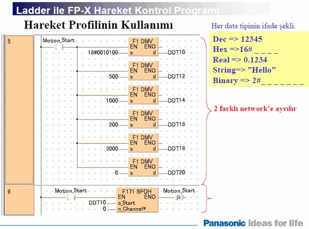 panasonic-plc-ladder-programlama-sabit-sayi-tanimlama-matsushita-adresleri