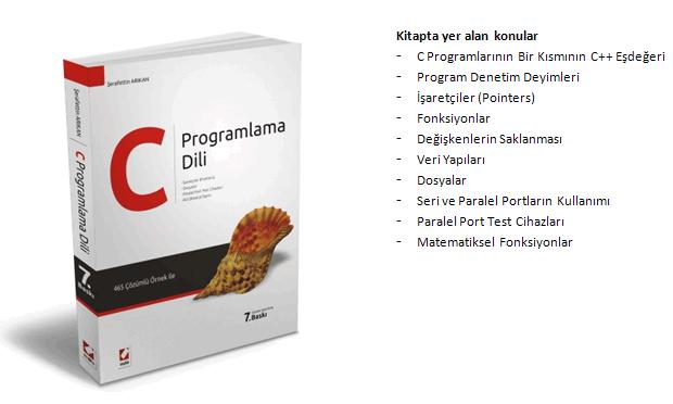 c-programlama-dili-c-esdegeri-program-denetim-deyimleri-isaretciler-pointers