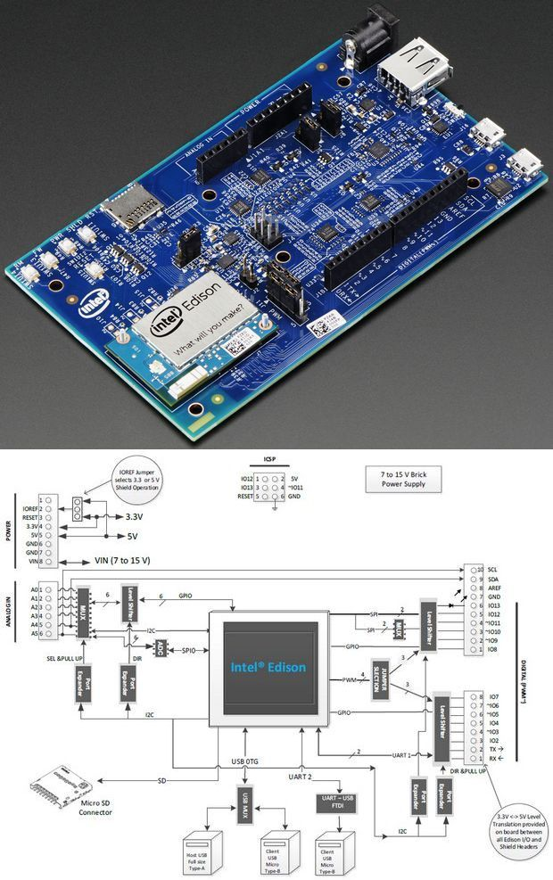 Intel Edison Kit for Arduino Hardware Guide