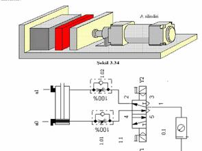elektropnomatik-ders-notlari-pnomatik