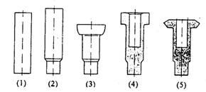 dişli milinin soğuk ekstrüzyonla üretimi