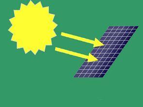Güneş Enerjisi Elektrik Üretim Hakkında Dökümanlar