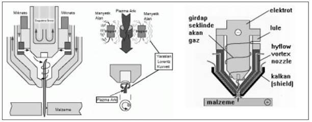cnc nedir cnc tezgahları cnc türkçe