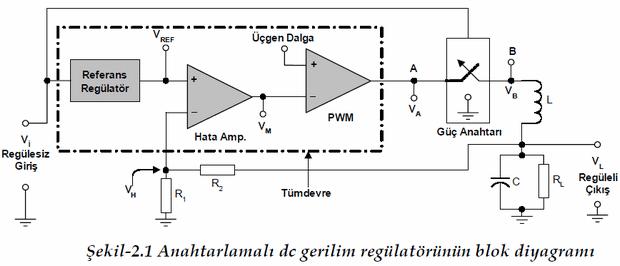 anahtarlamali-dc-gerilim-regulatorunun-blok-diyagrami