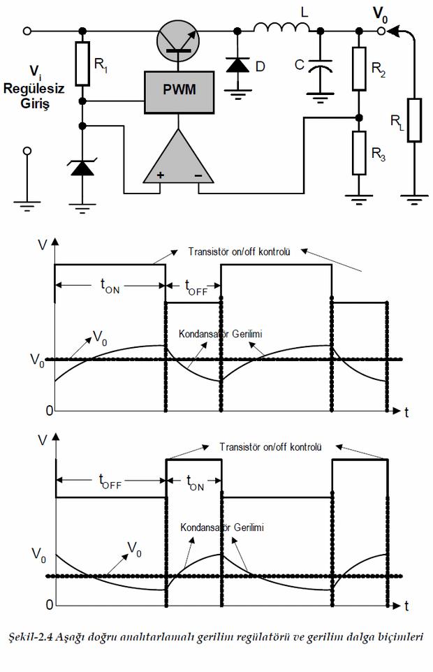 asagi-dogru-anahtarlamali-gerilim-regulatoru-ve-gerilim-dalga-bicimleri