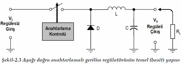 asagi-dogru-anahtarlamali-gerilim-regulatorunun-temel-basit-yapisi