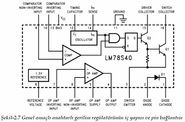 genel-amacli-anahtarli-gerilim-regulatorunun-ic-yapisi-ve-pin-baglantisi
