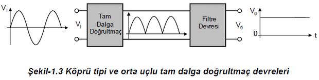kopru-tipi-orta-uclu-tam-dalga-dogrultmac-devreleri-2