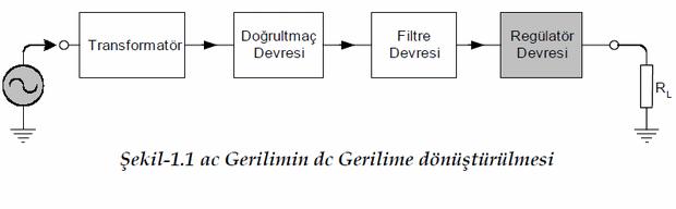temel-dc-guc-kaynagi-power-supply
