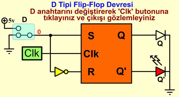 d-tipi-flip-flop-devresi-t-tipi-flip-flop-devresi