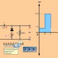 karisik-elektronik-animasyonlari