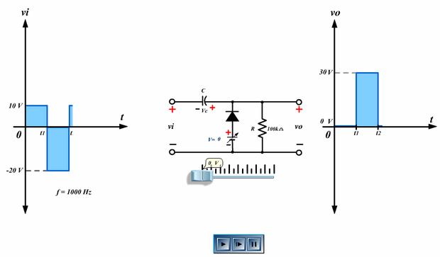 veri-paketleme-paralel-kirpici-1-2-pozitif-kenar-tetiklemesi