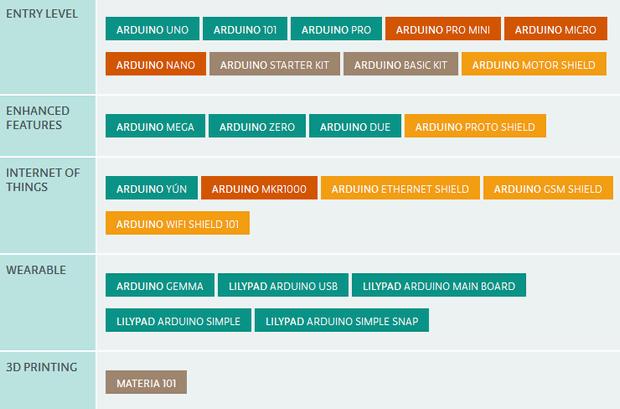 arduino-modelleri