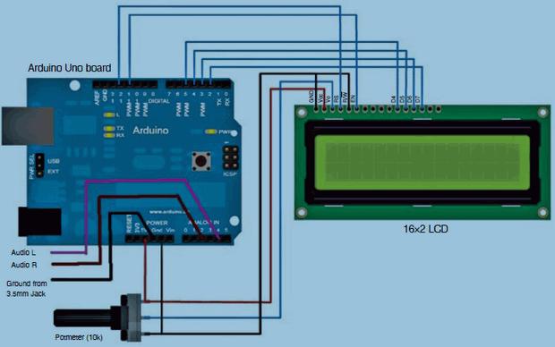 arduino-projeleri-arduino-uno-arduino-vu-meter