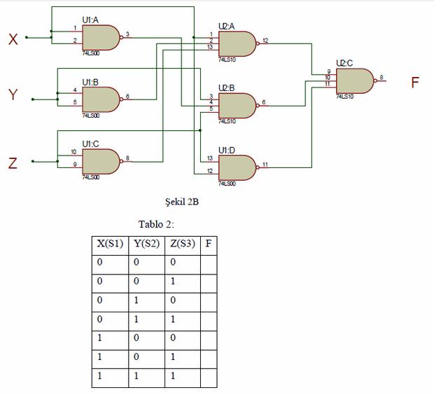 encoder-decoder-multiplexer-demultiplexer-kodlayici-encoder-devresi