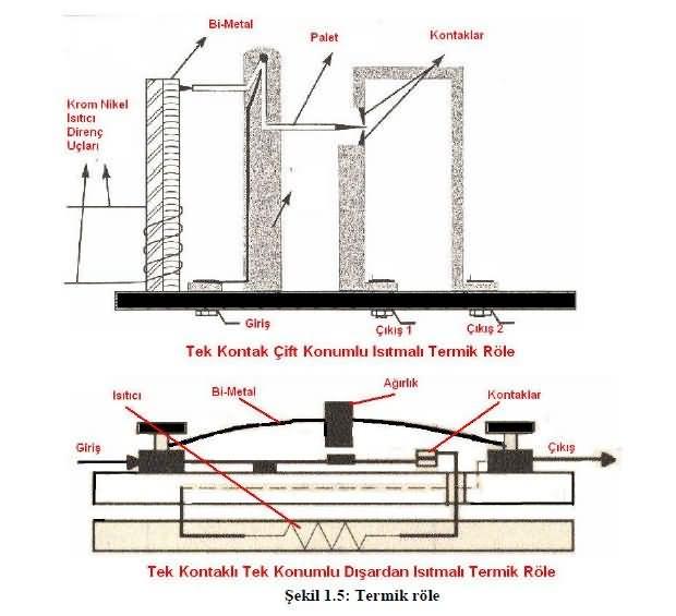 farkli-termik-rolenin-ic-yapisi