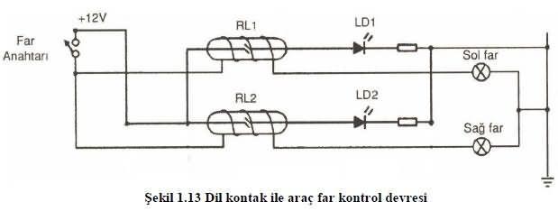 role-dil-kontak-ile-arac-far-kontrolu-roleler