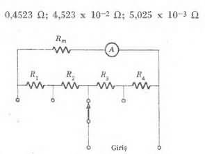 Fenciler İçin Elektronik