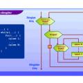 Veri Yapıları ve Algoritmalar