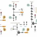 arduino-dc-motor-rgb-led-serit-led-enkoder-baglantilari