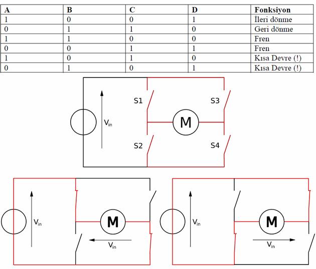 transistorlerin-durumuna-gore-motorun-donme-yonu
