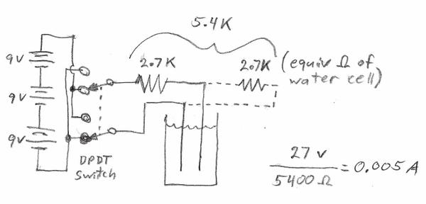 elektrolize