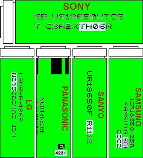 lg-sony-sanyo-samsung-panasonic-code-date