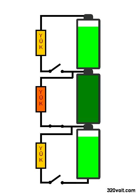 pil-balans-temsil-li-iyon-li-po-dengeleme