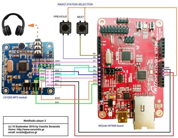w7500-wizwiki-arm-cortex-vs1053-schematic-web-radio