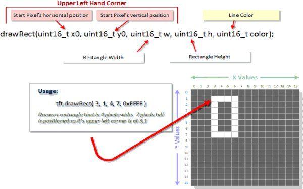 arduino-2019-tft-ili9341-line-start-drawline-lcd-arduino-gfx
