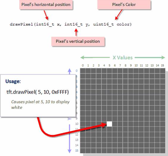 arduino-nano-lcd-pixel-horizontal-pixel-color-drawpixel-arduino