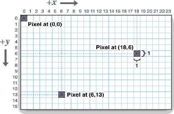 ili9341-lcd-pixel-arduino-gfx