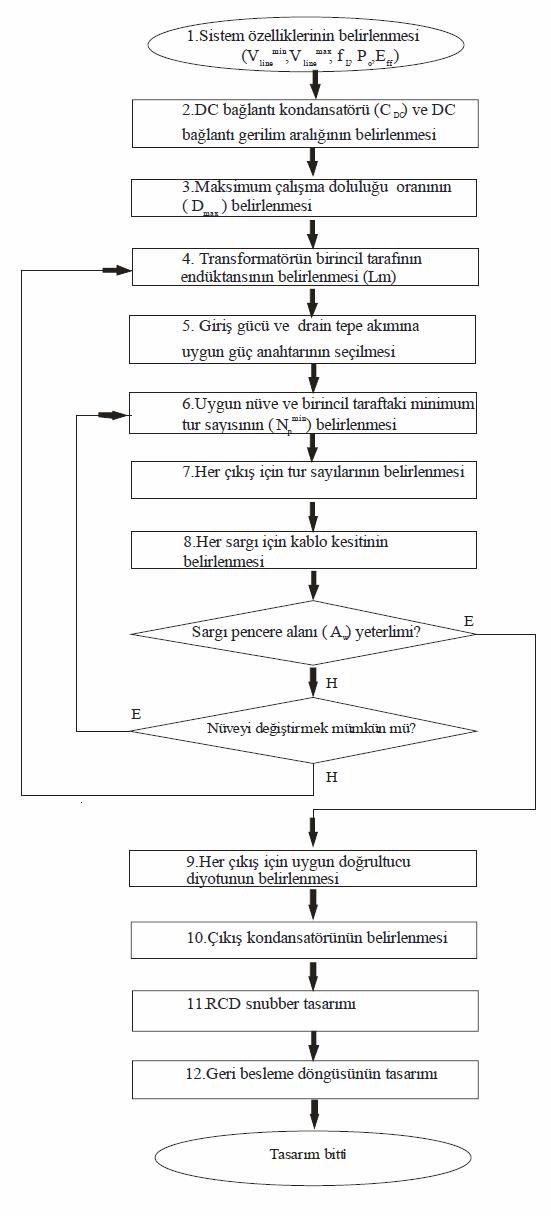 smps-tasarim-blok-diagram-smps-block-diagram-schematic